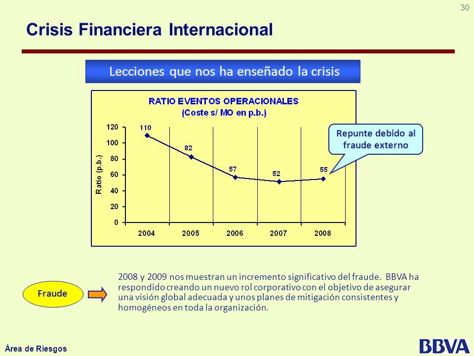 30 Área de Riesgos Lecciones que nos ha enseñado la crisis 2008 y 2009 nos muestran un incremento significativo del fraude. BBVA ha respondido creando
