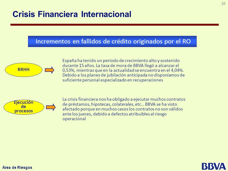 31 Área de Riesgos Incrementos en fallidos de crédito originados por el RO España ha tenido un período de crecimiento alto y sostenido durante 15 años