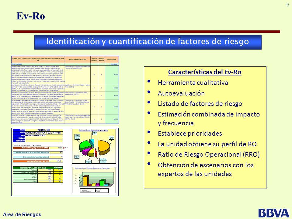 17 Área de Riesgos RIESGO RESIDUAL RIESGO INTRÍNSECO Es el riesgo que causa los eventos de RO RO inherente en cualquier tarea de un proceso CONTROLES Actividades orientadas a la mitigación del riesgo Modelo de Gestión Gestión y medición del riesgo operacional en BBVA - = CIRO (Control Interno y RO) (gestión de procesos/prevención de RO) Riesgo Operacional (medición del RO)