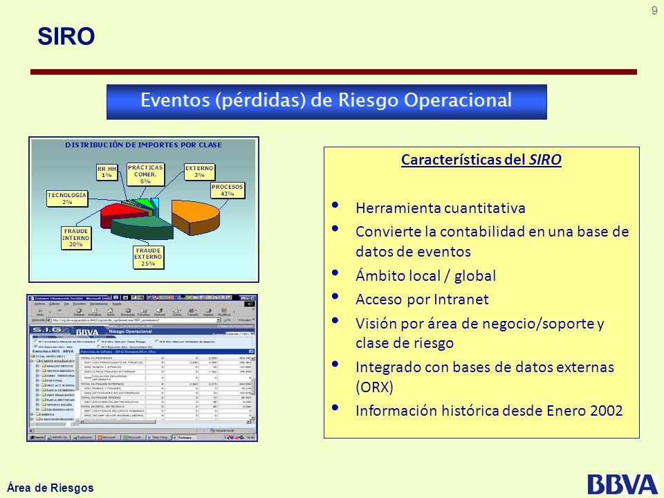 9 Área de Riesgos Eventos (pérdidas) de Riesgo Operacional Características del SIRO Herramienta cuantitativa Convierte la contabilidad en una base de