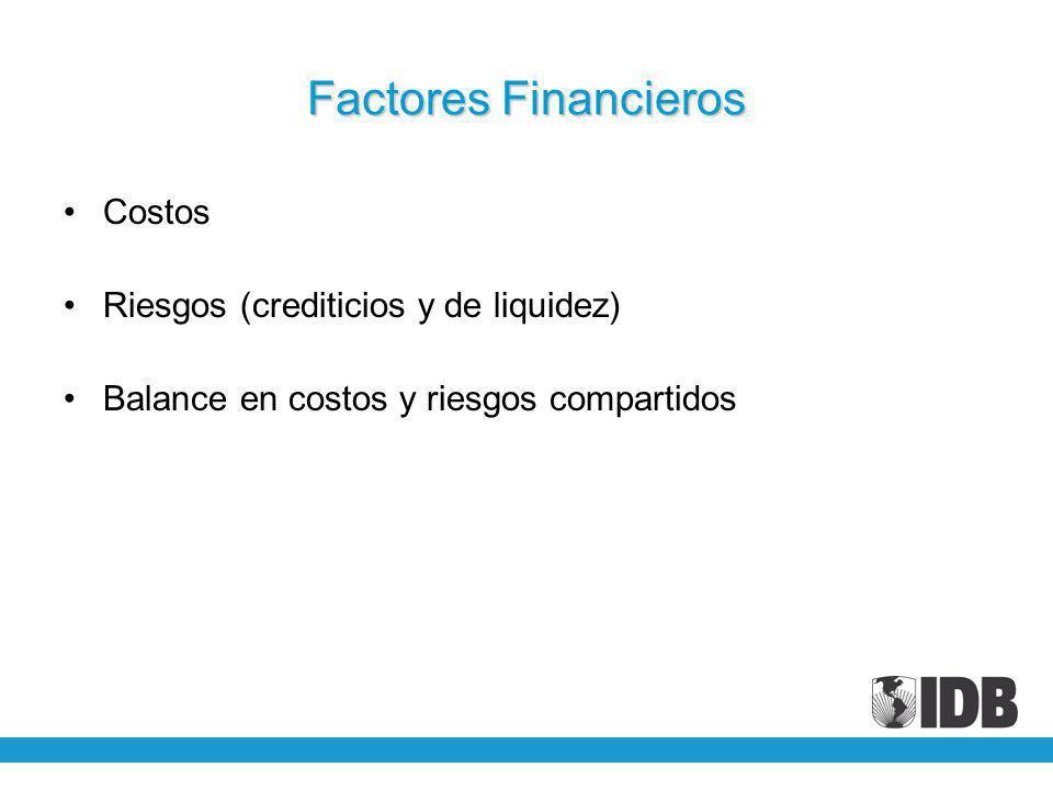 Factores Financieros Costos Riesgos (crediticios y de liquidez) Balance en costos y riesgos compartidos
