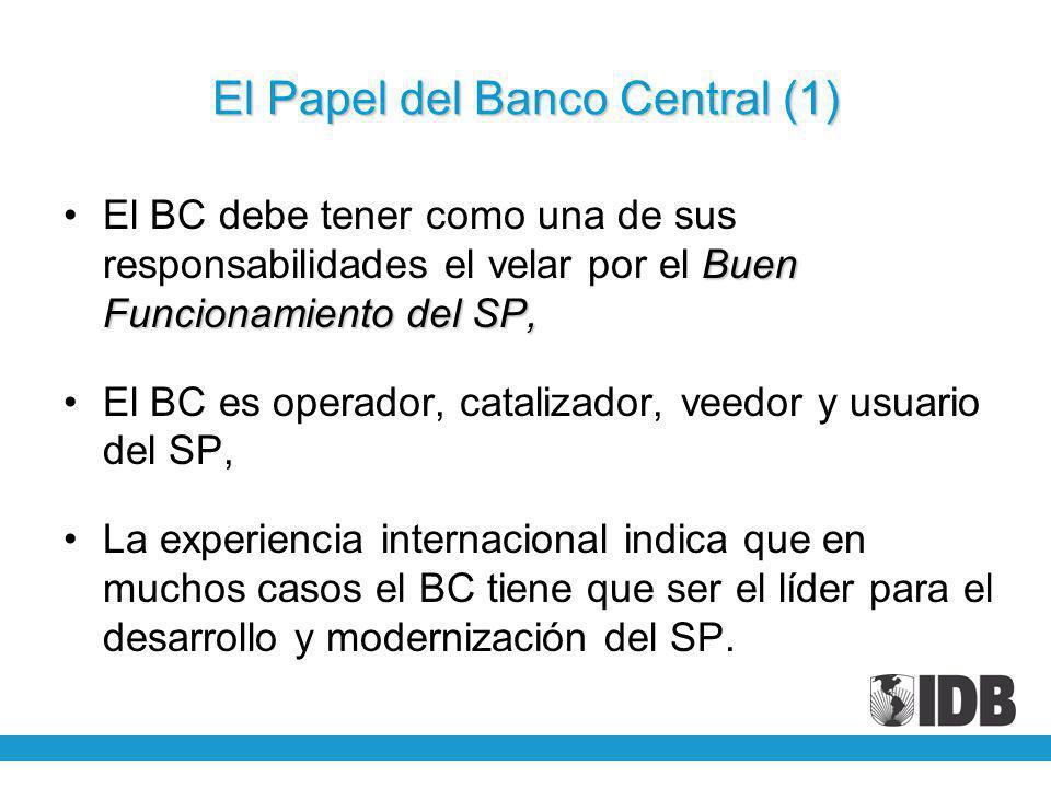 El Papel del Banco Central (1) Buen Funcionamiento del SP,El BC debe tener como una de sus responsabilidades el velar por el Buen Funcionamiento del S