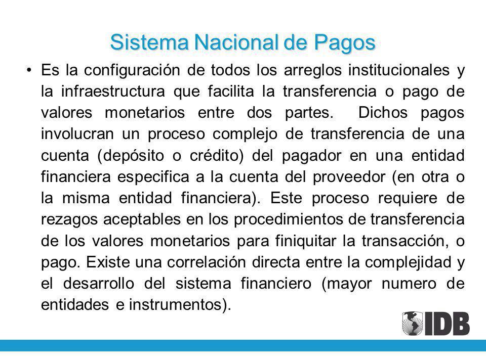 Sistema Nacional de Pagos Es la configuración de todos los arreglos institucionales y la infraestructura que facilita la transferencia o pago de valores monetarios entre dos partes.