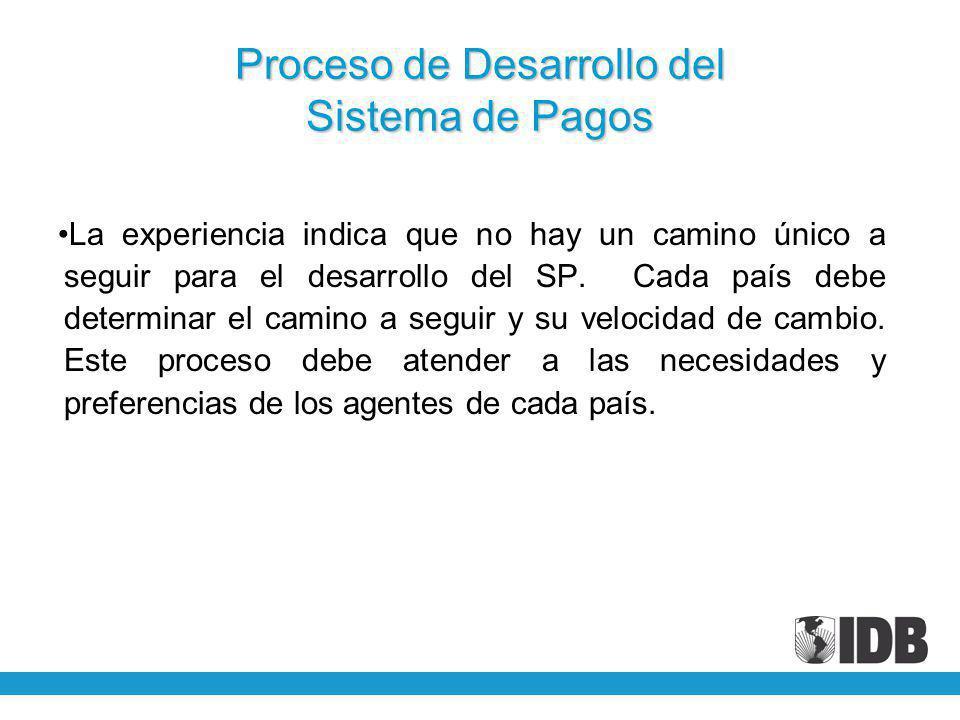 Proceso de Desarrollo del Sistema de Pagos La experiencia indica que no hay un camino único a seguir para el desarrollo del SP.