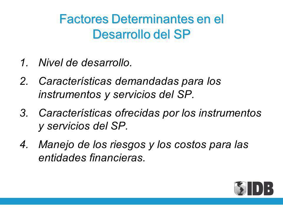 Factores Determinantes en el Desarrollo del SP 1. Nivel de desarrollo. 2. Características demandadas para los instrumentos y servicios del SP. 3. Cara