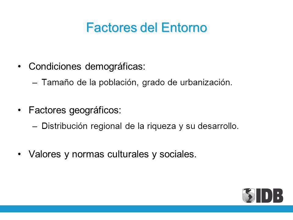 Factores del Entorno Condiciones demográficas: –Tamaño de la población, grado de urbanización. Factores geográficos: –Distribución regional de la riqu