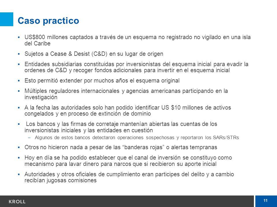 11 Caso practico US$800 millones captados a través de un esquema no registrado no vigilado en una isla del Caribe Sujetos a Cease & Desist (C&D) en su