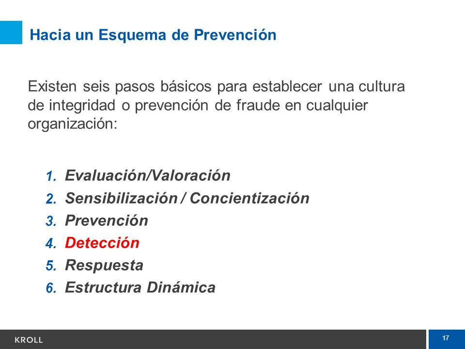 17 Hacia un Esquema de Prevención Existen seis pasos básicos para establecer una cultura de integridad o prevención de fraude en cualquier organizació