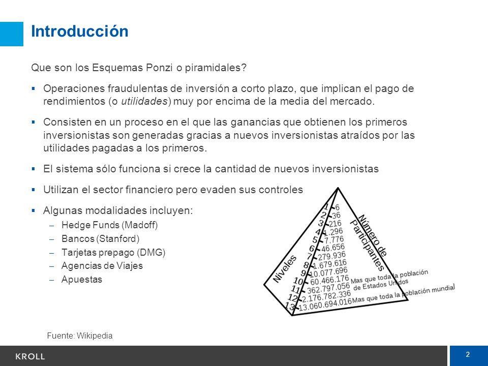2 Introducción Que son los Esquemas Ponzi o piramidales? Operaciones fraudulentas de inversión a corto plazo, que implican el pago de rendimientos (o