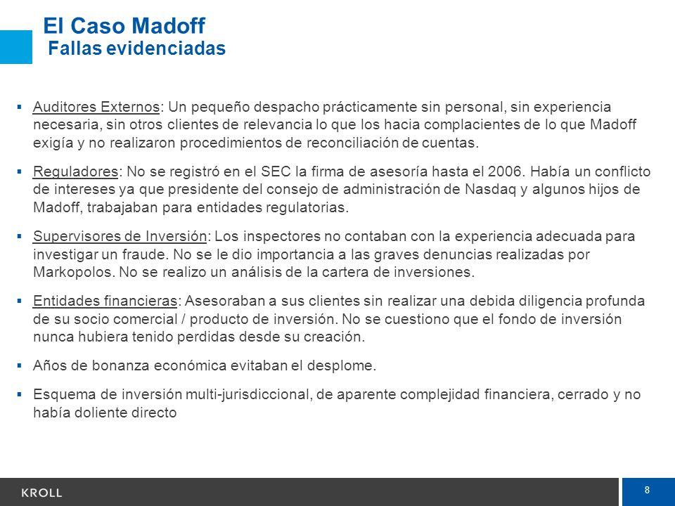 8 El Caso Madoff Fallas evidenciadas Auditores Externos: Un pequeño despacho prácticamente sin personal, sin experiencia necesaria, sin otros clientes