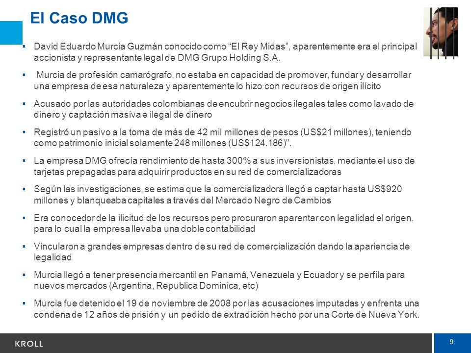 9 El Caso DMG David Eduardo Murcia Guzmán conocido como El Rey Midas, aparentemente era el principal accionista y representante legal de DMG Grupo Hol
