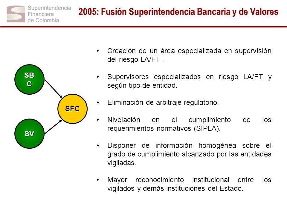 Creación de un área especializada en supervisión del riesgo LA/FT.