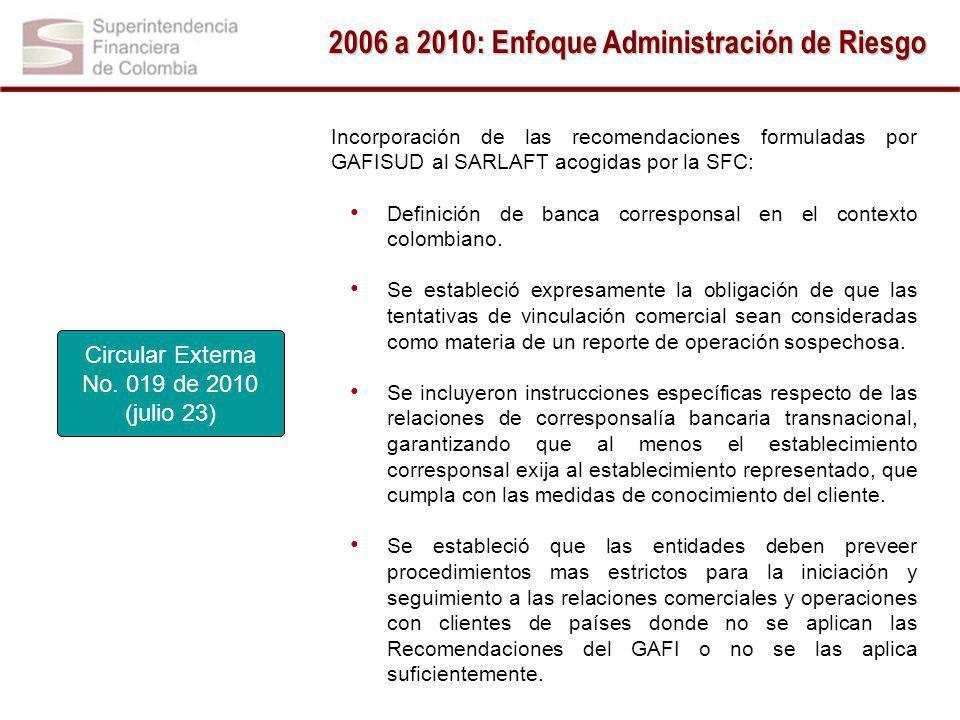2006 a 2010: Enfoque Administración de Riesgo Circular Externa No.
