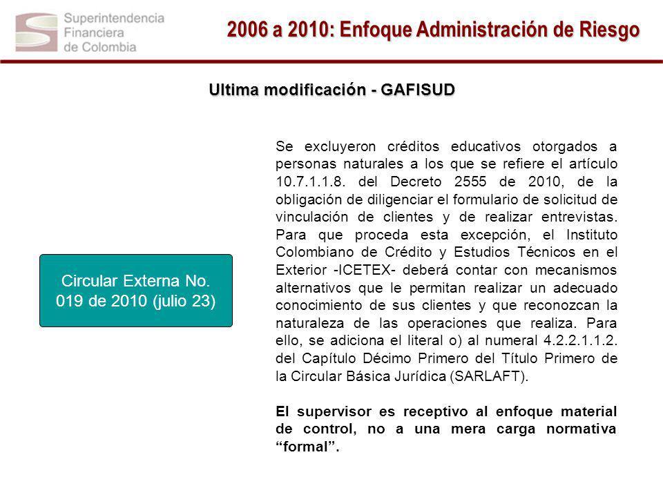 Ultima modificación - GAFISUD 2006 a 2010: Enfoque Administración de Riesgo Circular Externa No.