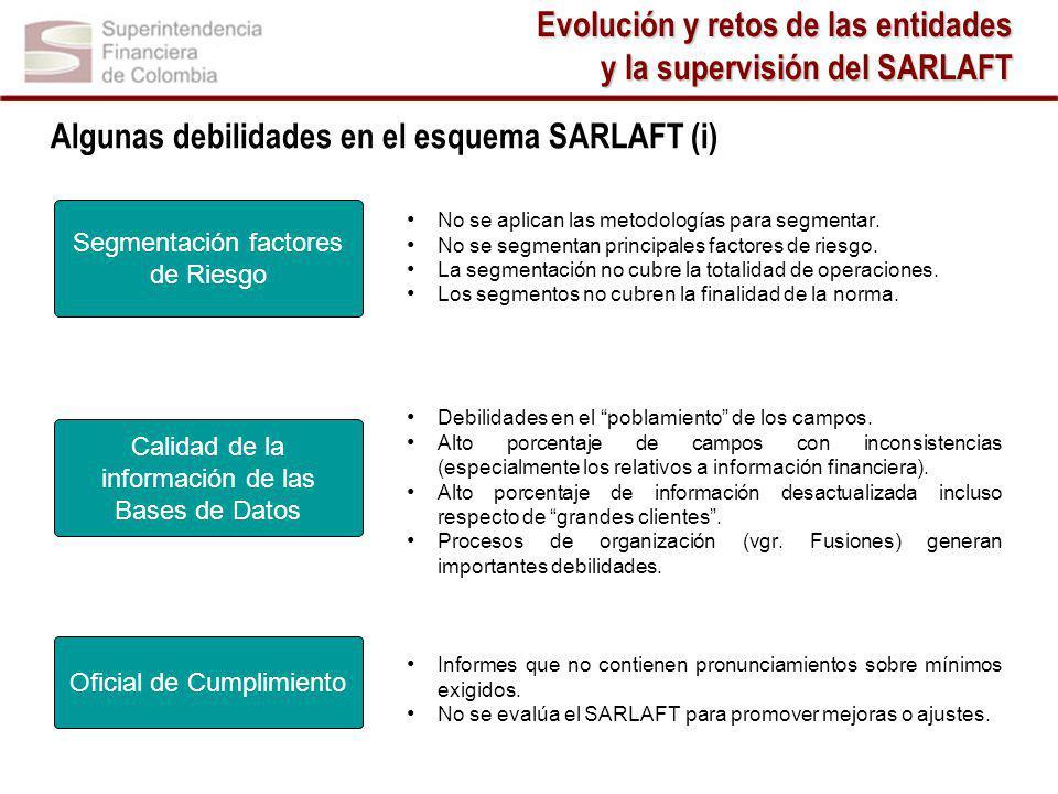Algunas debilidades en el esquema SARLAFT (i) No se aplican las metodologías para segmentar.