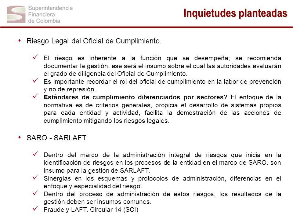 Inquietudes planteadas Riesgo Legal del Oficial de Cumplimiento.