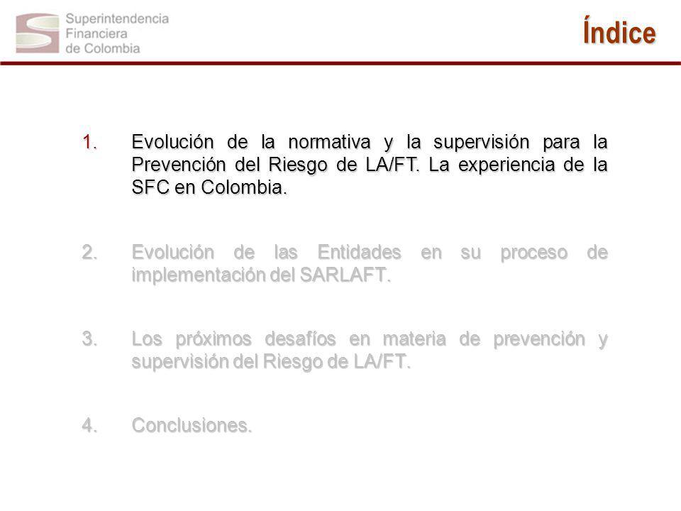 2.Evolución de las Entidades en su proceso de implementación del SARLAFT.