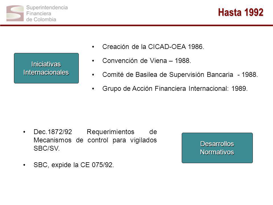 Hasta 1992 Creación de la CICAD-OEA 1986.Convención de Viena – 1988.