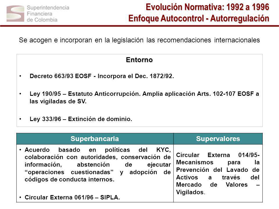 Entorno Decreto 663/93 EOSF - Incorpora el Dec.1872/92.