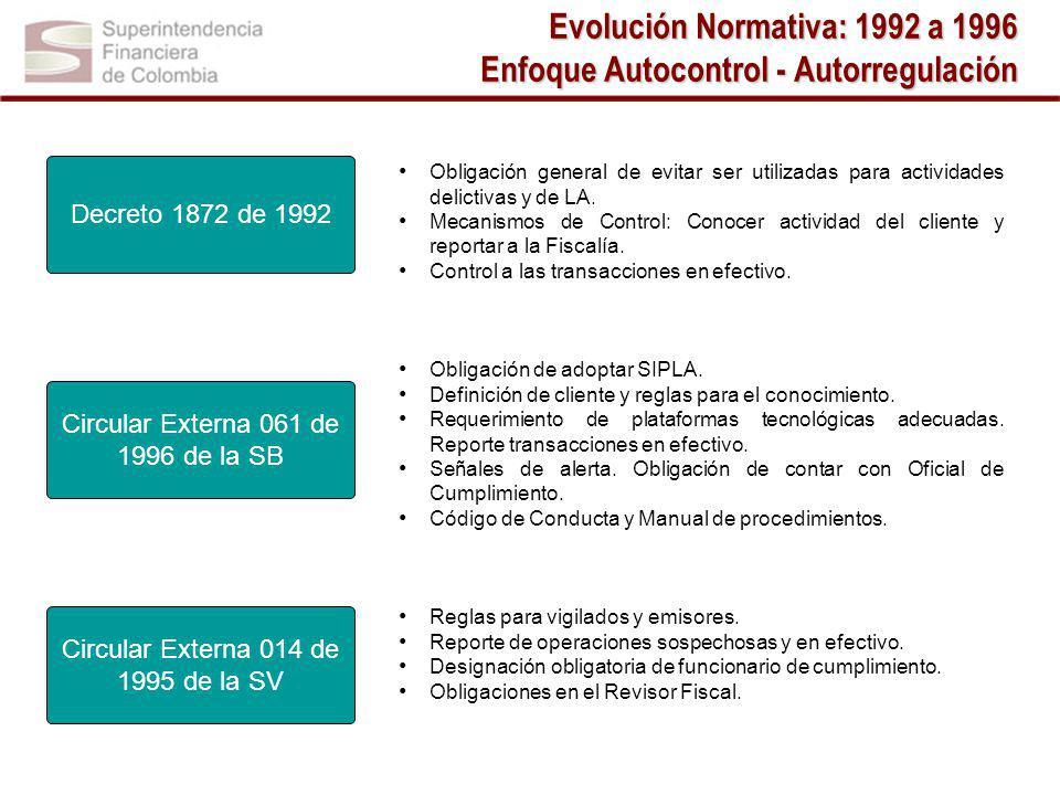 Evolución Normativa: 1992 a 1996 Enfoque Autocontrol - Autorregulación Obligación general de evitar ser utilizadas para actividades delictivas y de LA.