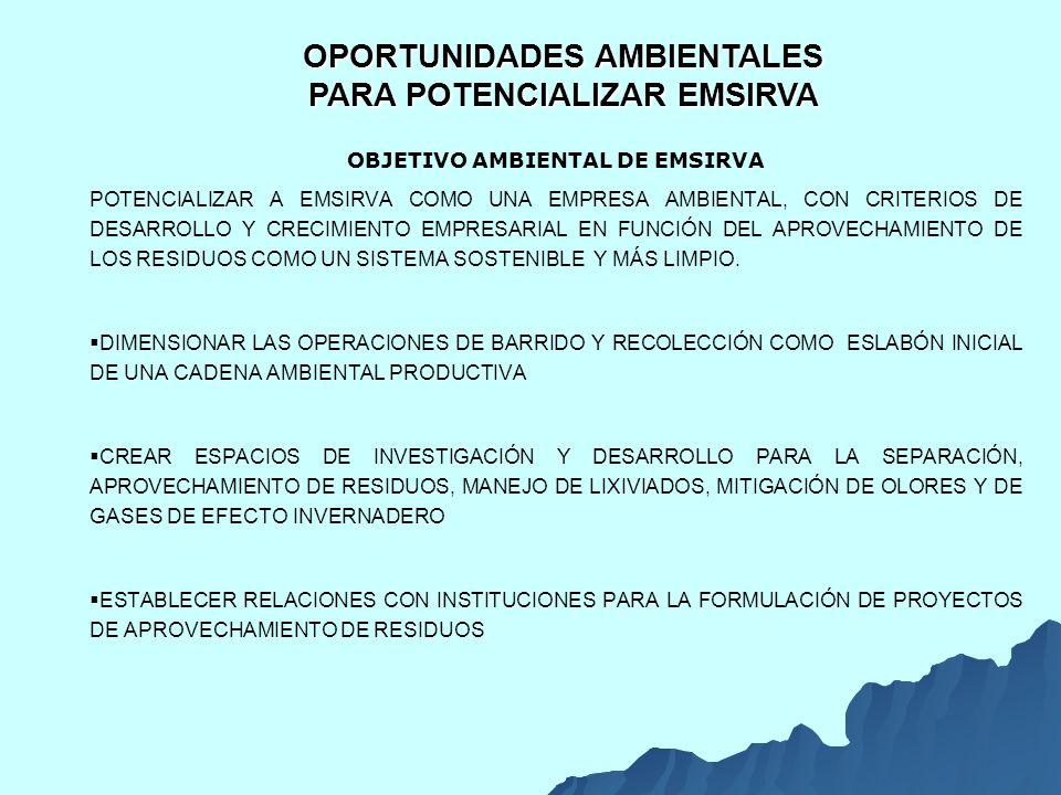 OBJETIVO AMBIENTAL DE EMSIRVA POTENCIALIZAR A EMSIRVA COMO UNA EMPRESA AMBIENTAL, CON CRITERIOS DE DESARROLLO Y CRECIMIENTO EMPRESARIAL EN FUNCIÓN DEL APROVECHAMIENTO DE LOS RESIDUOS COMO UN SISTEMA SOSTENIBLE Y MÁS LIMPIO.