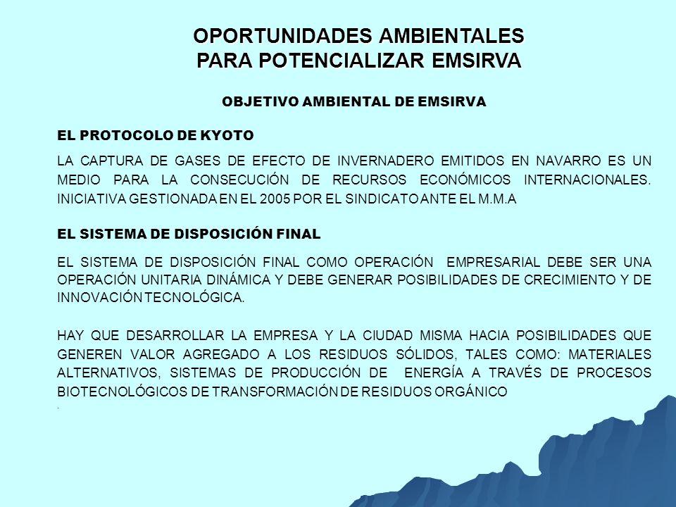OBJETIVO AMBIENTAL DE EMSIRVA EL PROTOCOLO DE KYOTO LA CAPTURA DE GASES DE EFECTO DE INVERNADERO EMITIDOS EN NAVARRO ES UN MEDIO PARA LA CONSECUCIÓN DE RECURSOS ECONÓMICOS INTERNACIONALES.
