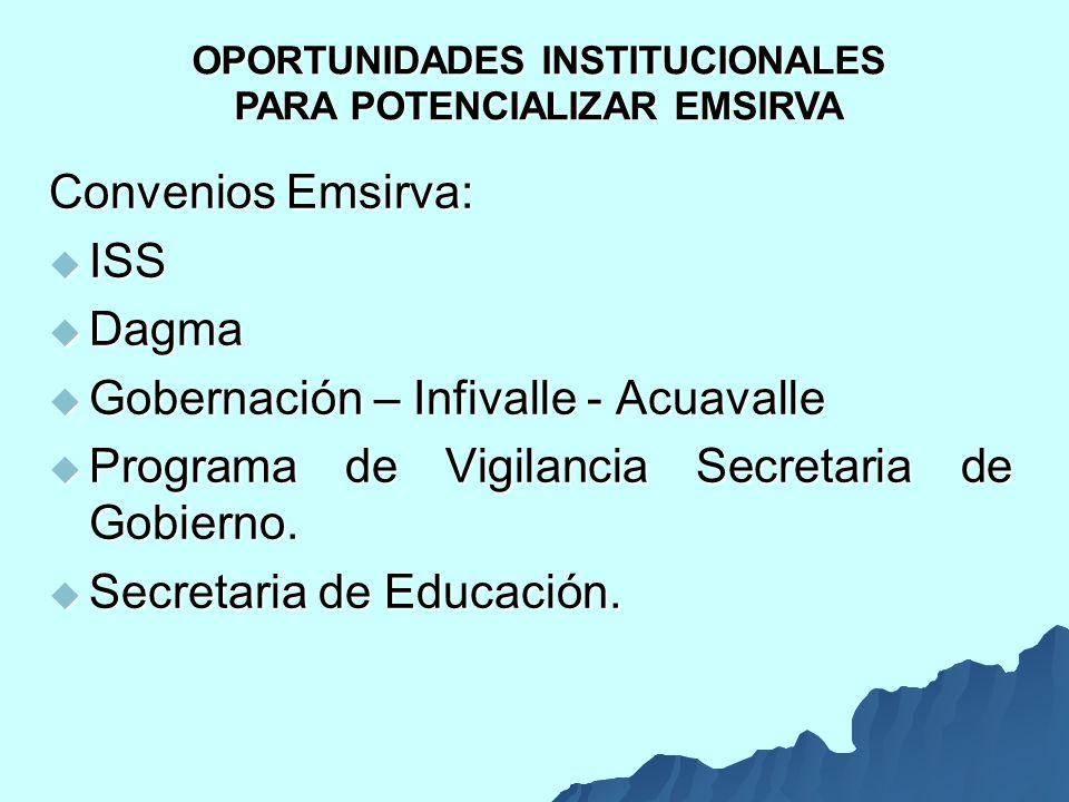 Convenios Emsirva: ISS ISS Dagma Dagma Gobernación – Infivalle - Acuavalle Gobernación – Infivalle - Acuavalle Programa de Vigilancia Secretaria de Gobierno.