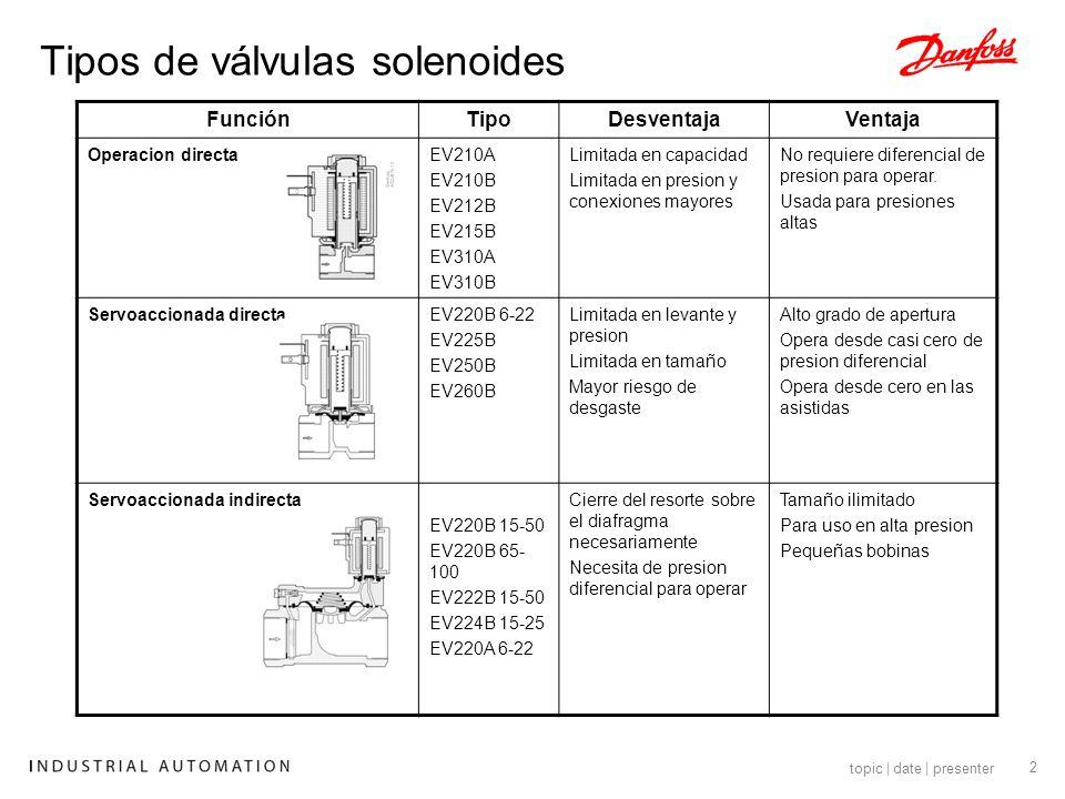 3 topic | date | presenter Operación Directa Tamaños tipicos 1/8 – 1 Versiones NC y NA Versiones en 2 y 3 vias Con diafragma aislante para fluidos con particulado (EV212B) Sellos : FKM y EPDM Temperatura: Para EPDM entre -30 y 120°C y FKM entre -10 y 100 °C Rango de presion típica: 0- 30 Bar Cuerpo de valvula: Bronce o Acero inoxidable Viscosidad: Maximo 50 ct stoke Aplicacion : Agua – Aire – Aceite - etc