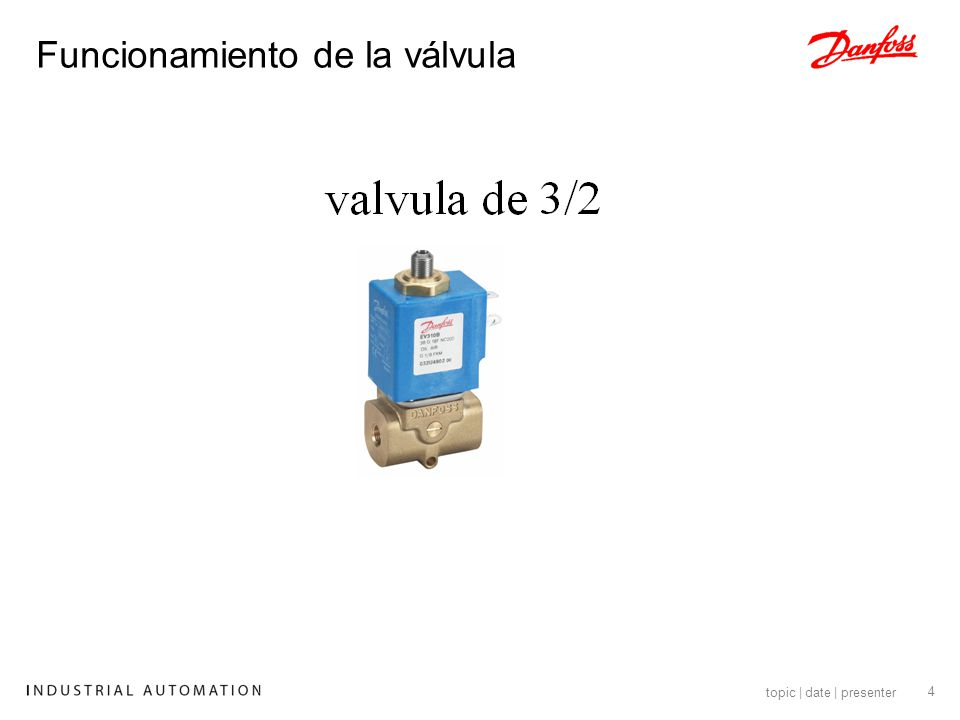 4 topic | date | presenter Funcionamiento de la válvula