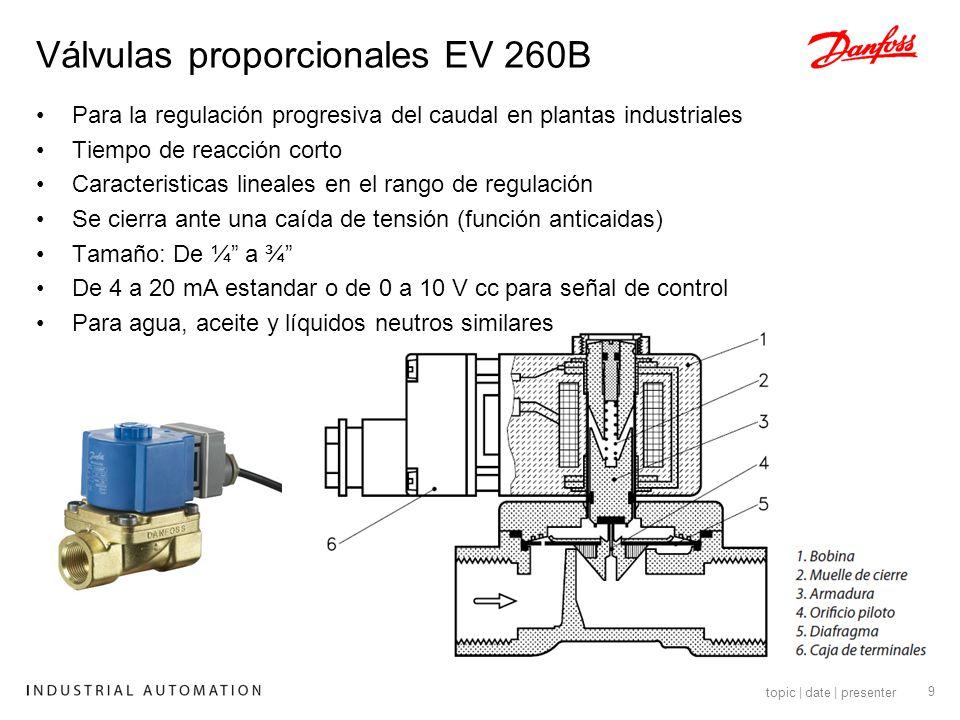 10 topic | date | presenter Operación Servo accionada indirectamente Tamaño: ½- ¾- 1 - 1 ¼ – 1 ½ y 2 Cuerpo de valvula: Bronce o Acero Inoxidable Presion diferencial minima: 0.3bar EV220B (standard), EV222B (con diafragma aislante) y EV224B (para alta presion) Sellos: FKM (Viton) o EPDM EPDM : hasta 120 °C (140°C para vapor a baja presion) Versiones NA y NC – unidad cambiable Golpes de ariete amortiguado