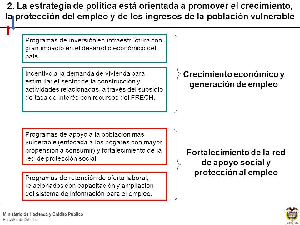 HACIA UN MINISTERIO AGIL, ACERTADO Y CONFIABLE Ministerio de Hacienda y Crédito Público República de Colombia 2.