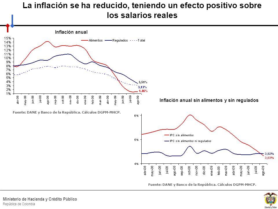 HACIA UN MINISTERIO AGIL, ACERTADO Y CONFIABLE Ministerio de Hacienda y Crédito Público República de Colombia La inflación se ha reducido, teniendo un efecto positivo sobre los salarios reales Fuente: DANE y Banco de la República.