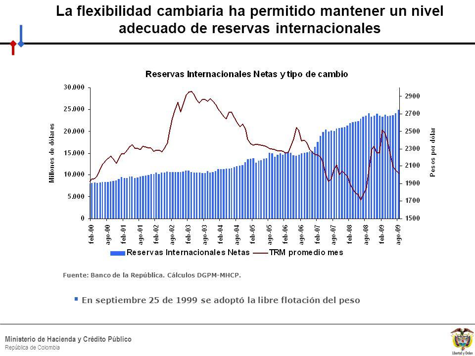 HACIA UN MINISTERIO AGIL, ACERTADO Y CONFIABLE Ministerio de Hacienda y Crédito Público República de Colombia Fuente: Banco de la República.