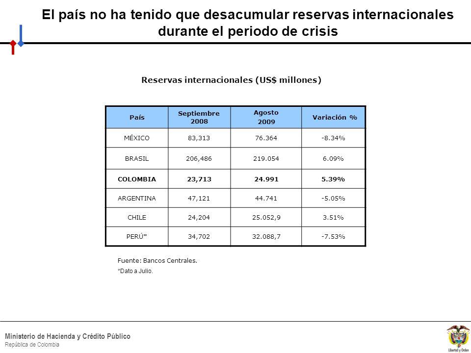 HACIA UN MINISTERIO AGIL, ACERTADO Y CONFIABLE Ministerio de Hacienda y Crédito Público República de Colombia El país no ha tenido que desacumular reservas internacionales durante el periodo de crisis Reservas internacionales (US$ millones) Fuente: Bancos Centrales.