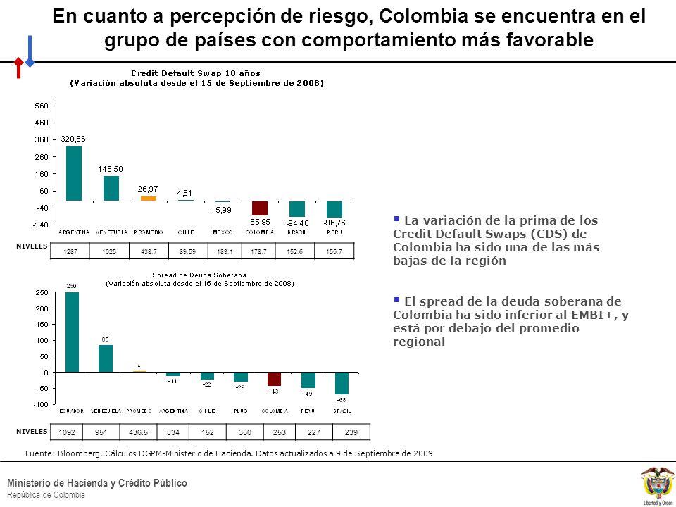 HACIA UN MINISTERIO AGIL, ACERTADO Y CONFIABLE Ministerio de Hacienda y Crédito Público República de Colombia Fuente: Bloomberg.