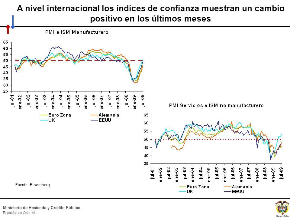 HACIA UN MINISTERIO AGIL, ACERTADO Y CONFIABLE Ministerio de Hacienda y Crédito Público República de Colombia Fuente: Bloomberg A nivel internacional los índices de confianza muestran un cambio positivo en los últimos meses