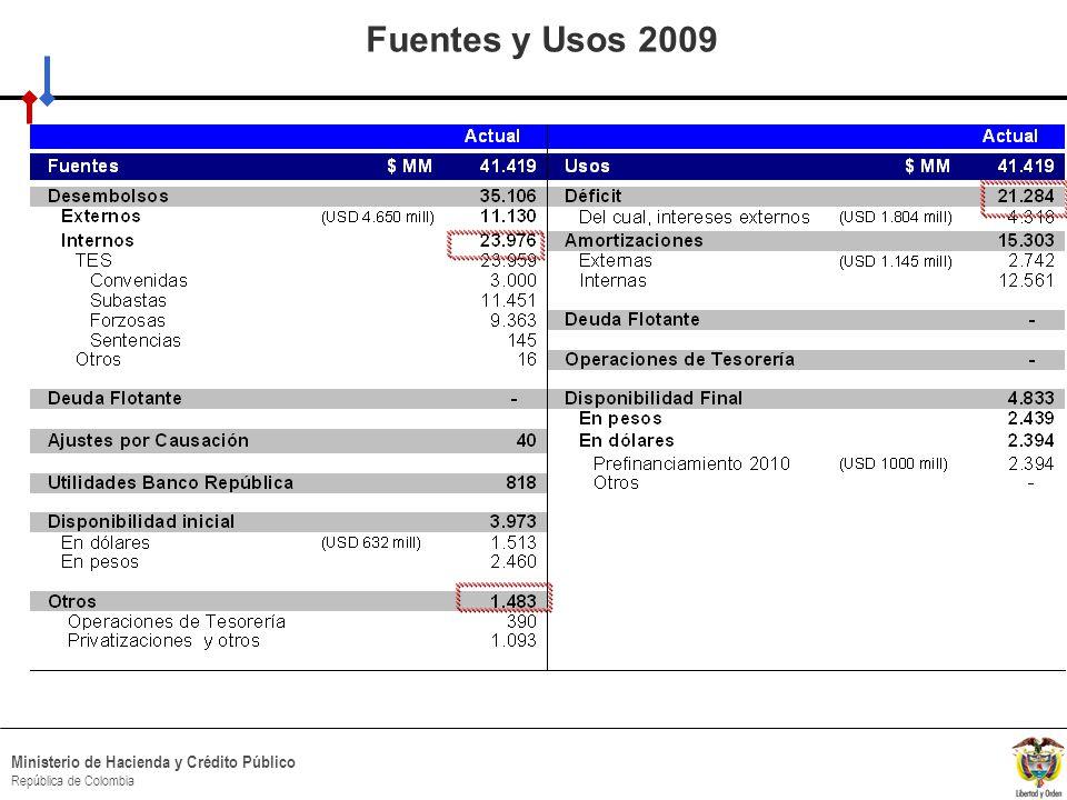 HACIA UN MINISTERIO AGIL, ACERTADO Y CONFIABLE Ministerio de Hacienda y Crédito Público República de Colombia Fuentes y Usos 2009