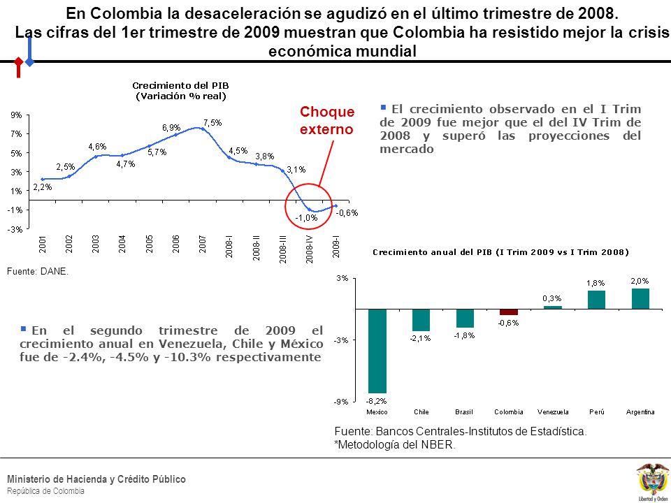 HACIA UN MINISTERIO AGIL, ACERTADO Y CONFIABLE Ministerio de Hacienda y Crédito Público República de Colombia En Colombia la desaceleración se agudizó en el último trimestre de 2008.
