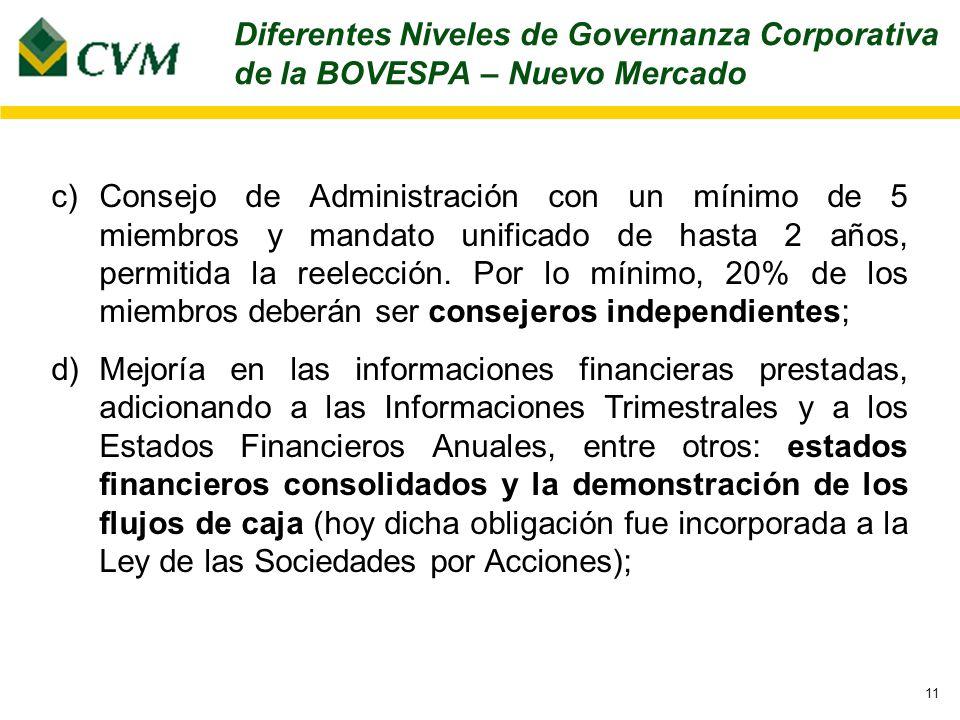 11 c)Consejo de Administración con un mínimo de 5 miembros y mandato unificado de hasta 2 años, permitida la reelección.