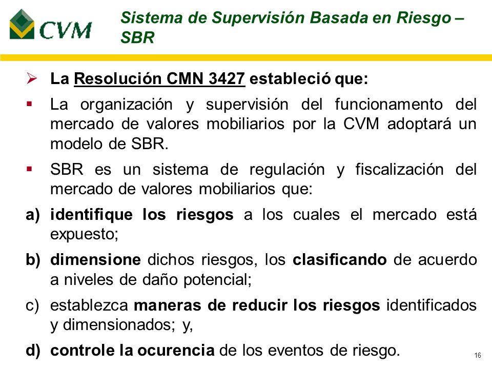 16 La Resolución CMN 3427 estableció que: La organización y supervisión del funcionamento del mercado de valores mobiliarios por la CVM adoptará un modelo de SBR.