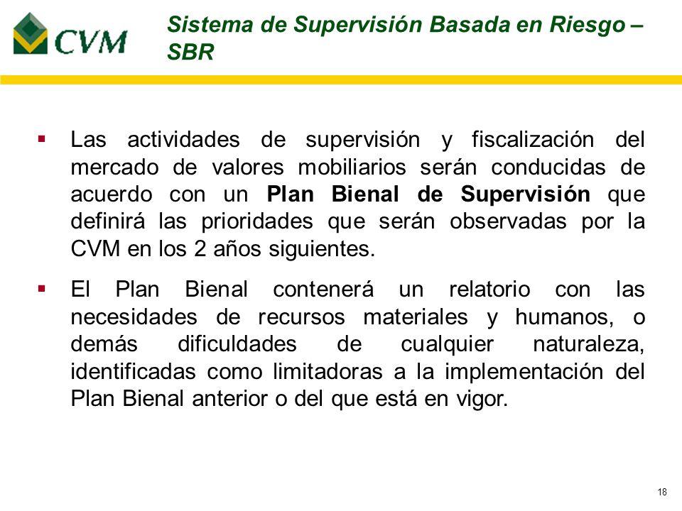 18 Las actividades de supervisión y fiscalización del mercado de valores mobiliarios serán conducidas de acuerdo con un Plan Bienal de Supervisión que definirá las prioridades que serán observadas por la CVM en los 2 años siguientes.