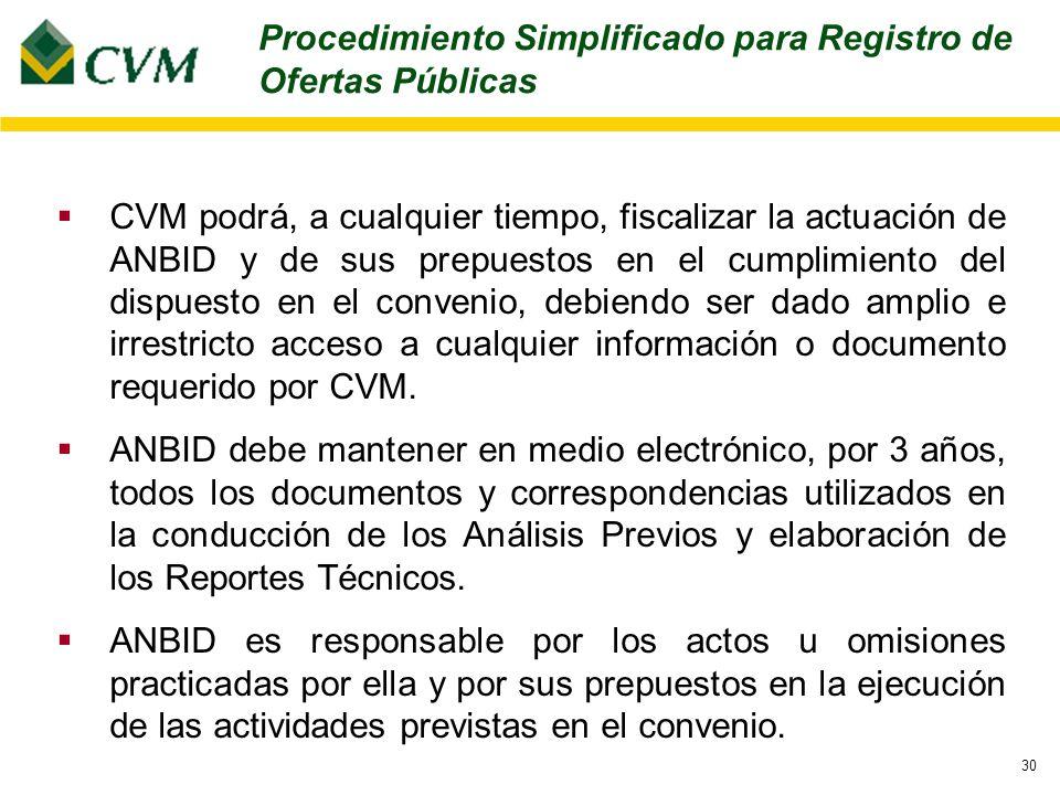 30 CVM podrá, a cualquier tiempo, fiscalizar la actuación de ANBID y de sus prepuestos en el cumplimiento del dispuesto en el convenio, debiendo ser dado amplio e irrestricto acceso a cualquier información o documento requerido por CVM.