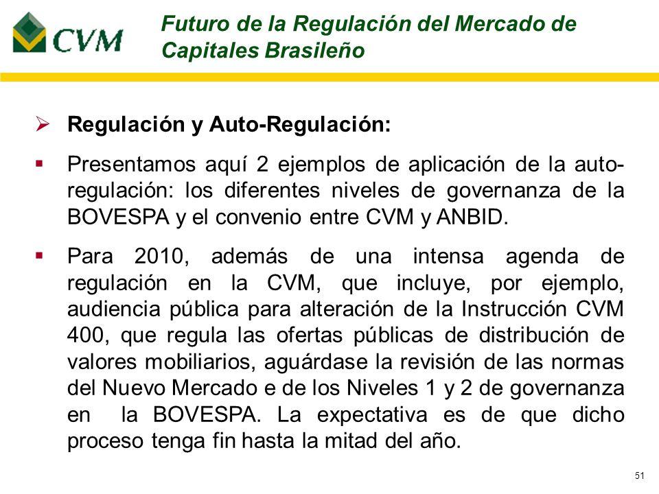 51 Futuro de la Regulación del Mercado de Capitales Brasileño Regulación y Auto-Regulación: Presentamos aquí 2 ejemplos de aplicación de la auto- regulación: los diferentes niveles de governanza de la BOVESPA y el convenio entre CVM y ANBID.