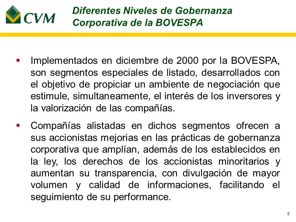 8 Implementados en diciembre de 2000 por la BOVESPA, son segmentos especiales de listado, desarrollados con el objetivo de propiciar un ambiente de negociación que estimule, simultaneamente, el interés de los inversores y la valorización de las compañías.