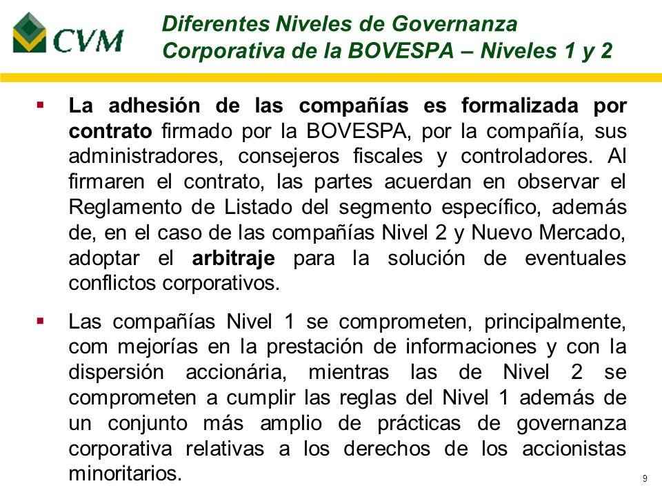 9 La adhesión de las compañías es formalizada por contrato firmado por la BOVESPA, por la compañía, sus administradores, consejeros fiscales y controladores.