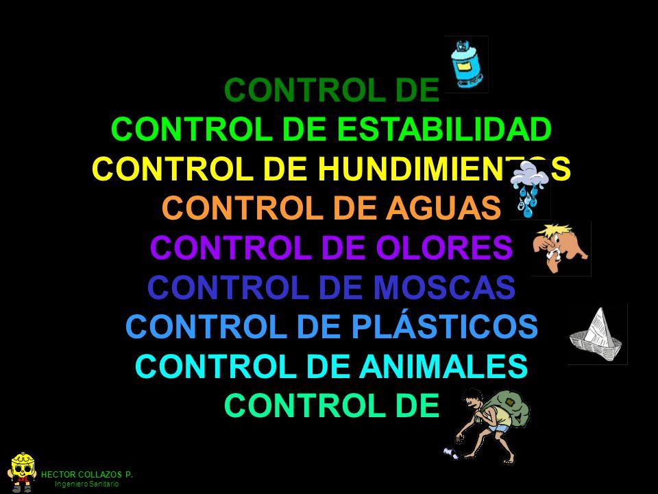 HECTOR COLLAZOS P. Ingeniero Sanitario CONTROL DE CONTROL DE ESTABILIDAD CONTROL DE HUNDIMIENTOS CONTROL DE AGUAS CONTROL DE OLORES CONTROL DE MOSCAS
