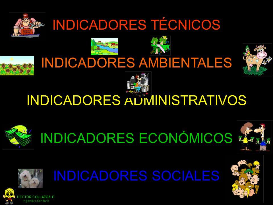 HECTOR COLLAZOS P. Ingeniero Sanitario INDICADORES TÉCNICOS INDICADORES AMBIENTALES INDICADORES ADMINISTRATIVOS INDICADORES ECONÓMICOS INDICADORES SOC