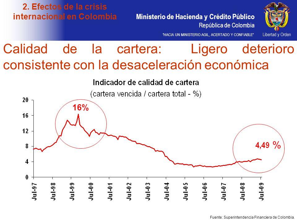 Ministerio de Hacienda y Crédito Público República de Colombia HACIA UN MINISTERIO AGIL, ACERTADO Y CONFIABLE Calidad de la cartera: Ligero deterioro
