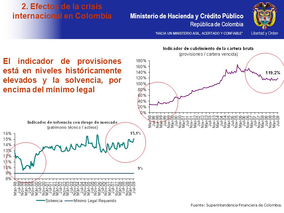 Ministerio de Hacienda y Crédito Público República de Colombia HACIA UN MINISTERIO AGIL, ACERTADO Y CONFIABLE El indicador de provisiones está en nive