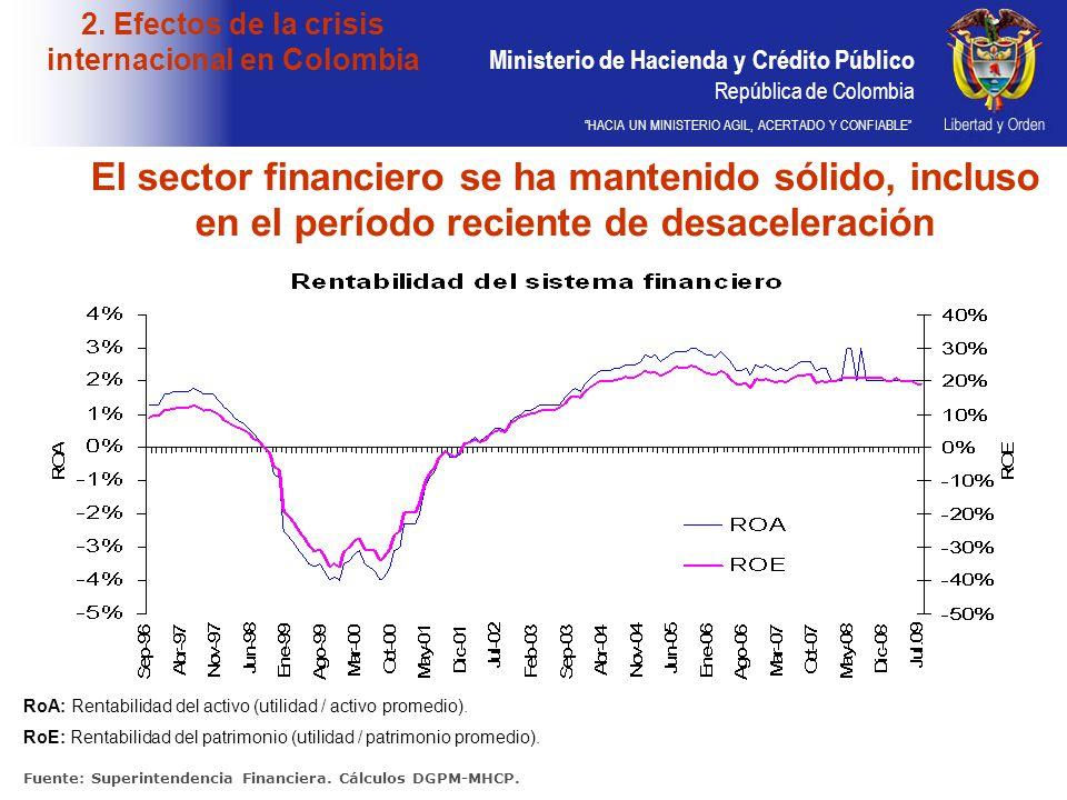 Ministerio de Hacienda y Crédito Público República de Colombia HACIA UN MINISTERIO AGIL, ACERTADO Y CONFIABLE Fuente: Superintendencia Financiera. Cál